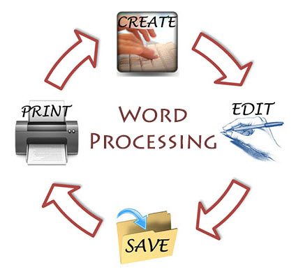 Word processing cycle