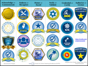 Open SUNY Badges