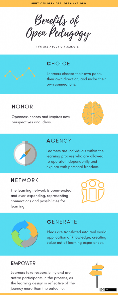 Benefits of Open Pedagogy Infographic