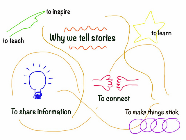 hand drawn illustration of why we share stories