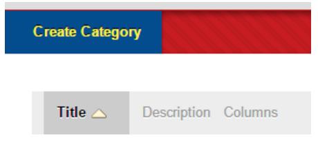 Percentage Create Category
